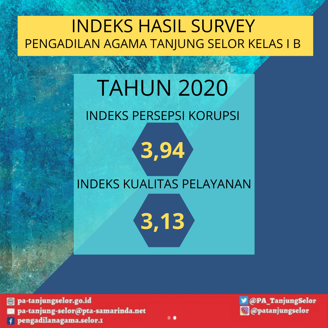 INDEKS HASIL SURVEY